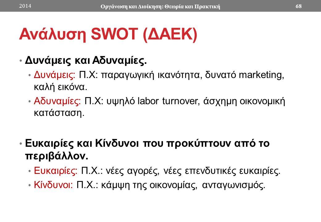 Ανάλυση SWOT (ΔΑΕΚ) Δυνάμεις και Αδυναμίες.