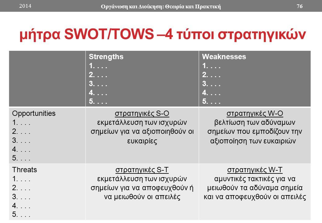 μήτρα SWOT/TOWS –4 τύποι στρατηγικών Strengths 1....