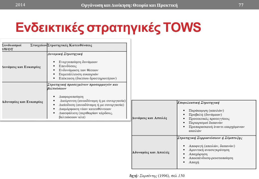 Ενδεικτικές στρατηγικές ΤOWS 2014 Οργάνωση και Διοίκηση: Θεωρία και Πρακτική 77