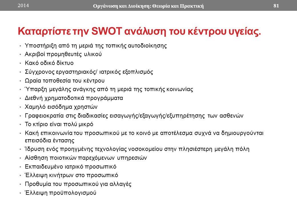 Καταρτίστε την SWOT ανάλυση του κέντρου υγείας.