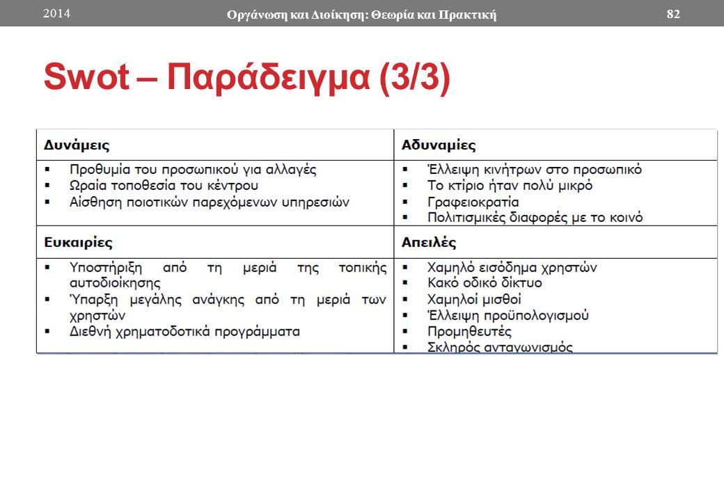Swot – Παράδειγμα (3/3) 2014 Οργάνωση και Διοίκηση: Θεωρία και Πρακτική 82