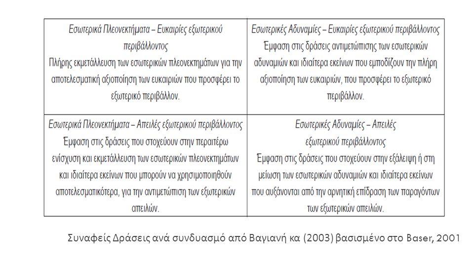 Συναφείς Δράσεις ανά συνδυασμό από Βαγιανή κα (2003) βασισμένο στο Baser, 2001
