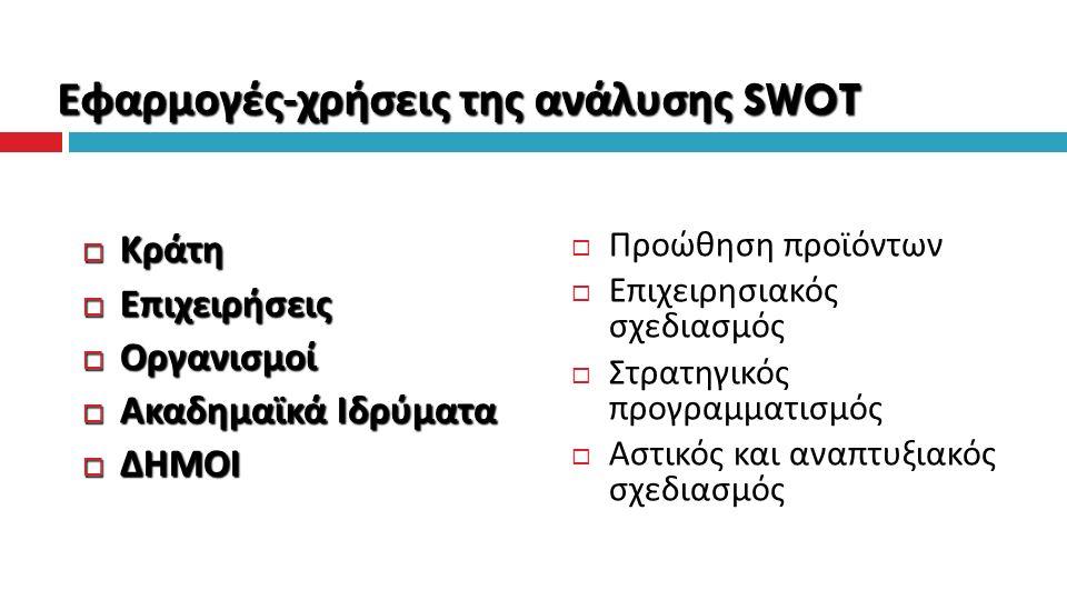 Εφαρμογές - χρήσεις της ανάλυσης SWOT  Κράτη  Επιχειρήσεις  Οργανισμοί  Ακαδημαϊκά Ιδρύματα  ΔΗΜΟΙ  Προώθηση προϊόντων  Επιχειρησιακός σχεδιασμός  Στρατηγικός προγραμματισμός  Αστικός και αναπτυξιακός σχεδιασμός