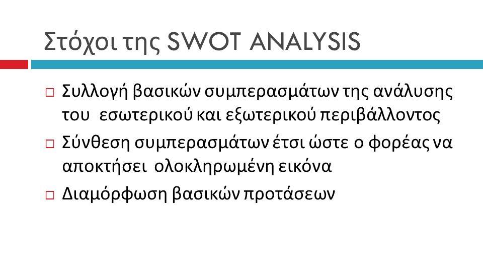 Στόχοι της SWOT ANALYSIS  Συλλογή βασικών συμπερασμάτων της ανάλυσης του εσωτερικού και εξωτερικού περιβάλλοντος  Σύνθεση συμπερασμάτων έτσι ώστε ο φορέας να αποκτήσει ολοκληρωμένη εικόνα  Διαμόρφωση βασικών προτάσεων