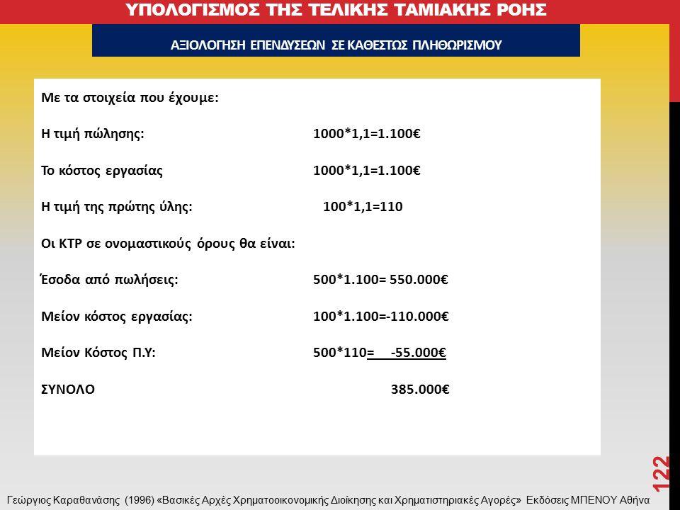Με τα στοιχεία που έχουμε: Η τιμή πώλησης: 1000*1,1=1.100€ Το κόστος εργασίας 1000*1,1=1.100€ Η τιμή της πρώτης ύλης: 100*1,1=110 Οι ΚΤΡ σε ονομαστικούς όρους θα είναι: Έσοδα από πωλήσεις:500*1.100= 550.000€ Μείον κόστος εργασίας:100*1.100=-110.000€ Μείον Κόστος Π.Υ:500*110= -55.000€ ΣΥΝΟΛΟ 385.000€ 122 ΥΠΟΛΟΓΙΣΜΟΣ ΤΗΣ ΤΕΛΙΚΗΣ ΤΑΜΙΑΚΗΣ ΡΟΗΣ ΑΞΙΟΛΟΓΗΣΗ ΕΠΕΝΔΥΣΕΩΝ ΣΕ ΚΑΘΕΣΤΩΣ ΠΛΗΘΩΡΙΣΜΟΥ Γεώργιος Καραθανάσης (1996) «Βασικές Αρχές Χρηματοοικονομικής Διοίκησης και Χρηματιστηριακές Αγορές» Εκδόσεις ΜΠΕΝΟΥ Αθήνα