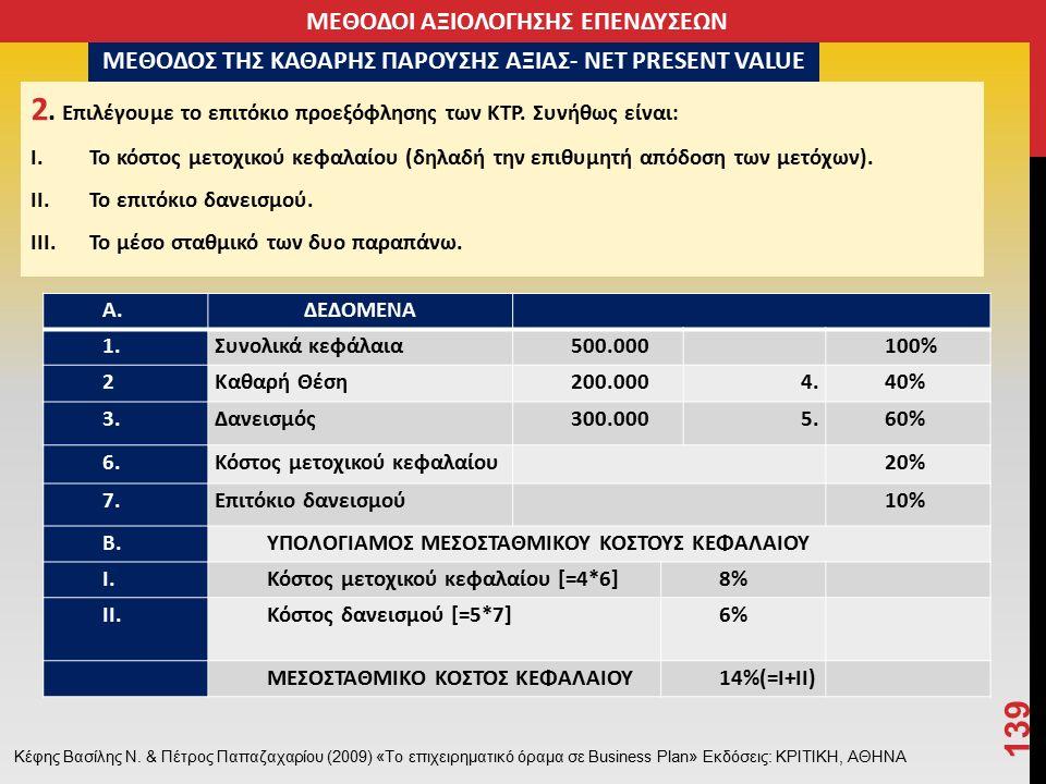 2.Επιλέγουμε το επιτόκιο προεξόφλησης των ΚΤΡ.