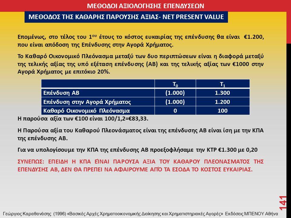 Επομένως, στο τέλος του 1 ου έτους το κόστος ευκαιρίας της επένδυσης θα είναι €1.200, που είναι απόδοση της Επένδυσης στην Αγορά Χρήματος.