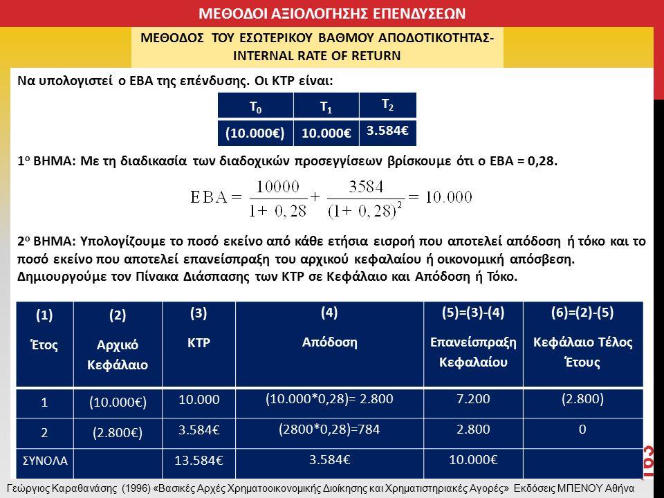 Να υπολογιστεί ο ΕΒΑ της επένδυσης.