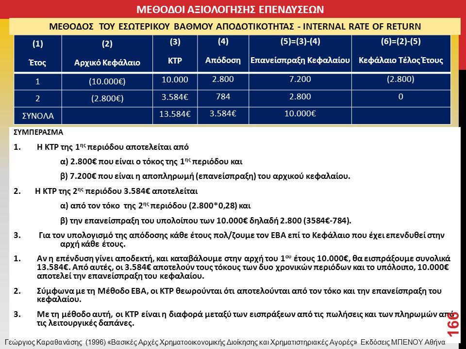 ΣΥΜΠΕΡΑΣΜΑ 1.Η ΚΤΡ της 1 ης περιόδου αποτελείται από α) 2.800€ που είναι ο τόκος της 1 ης περιόδου και β) 7.200€ που είναι η αποπληρωμή (επανείσπραξη) του αρχικού κεφαλαίου.