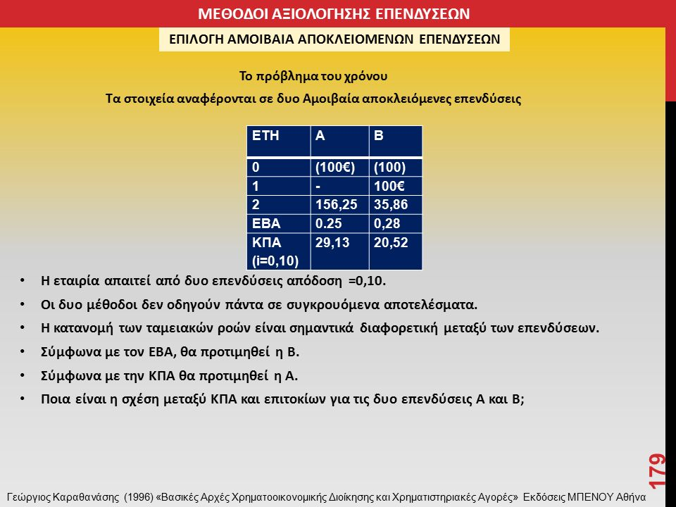 ΕΤΗAΒ 0(100€)(100) 1-100€ 2156,2535,86 ΕΒΑ0.250,28 ΚΠΑ (i=0,10) 29,1320,52 Το πρόβλημα του χρόνου Τα στοιχεία αναφέρονται σε δυο Αμοιβαία αποκλειόμενες επενδύσεις Η εταιρία απαιτεί από δυο επενδύσεις απόδοση =0,10.