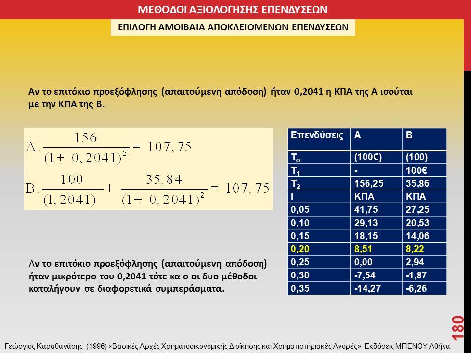 Aν το επιτόκιο προεξόφλησης (απαιτούμενη απόδοση) ήταν 0,2041 η ΚΠΑ της Α ισούται με την ΚΠΑ της Β.