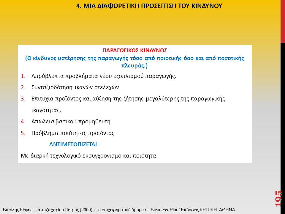 195 ΠΑΡΑΓΩΓΙΚΟΣ ΚΙΝΔΥΝΟΣ (Ο κίνδυνος υστέρησης της παραγωγής τόσο από ποιοτικής όσο και από ποσοτικής πλευράς.) 1.Απρόβλεπτα προβλήματα νέου εξοπλισμού παραγωγής.