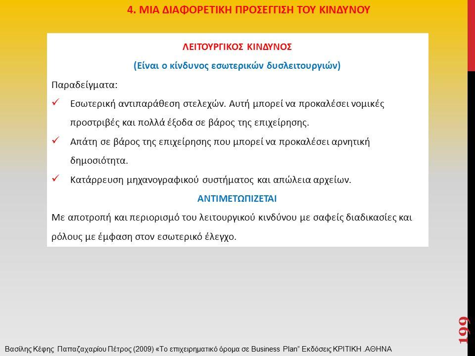 199 ΛΕΙΤΟΥΡΓΙΚΟΣ ΚΙΝΔΥΝΟΣ (Είναι ο κίνδυνος εσωτερικών δυσλειτουργιών) Παραδείγματα: Εσωτερική αντιπαράθεση στελεχών.