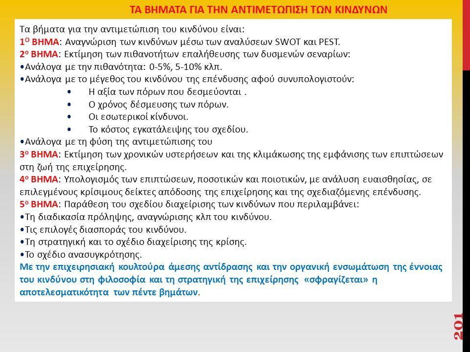 201 Τα βήματα για την αντιμετώπιση του κινδύνου είναι: 1 Ο ΒΗΜΑ: Αναγνώριση των κινδύνων μέσω των αναλύσεων SWOT και PEST.
