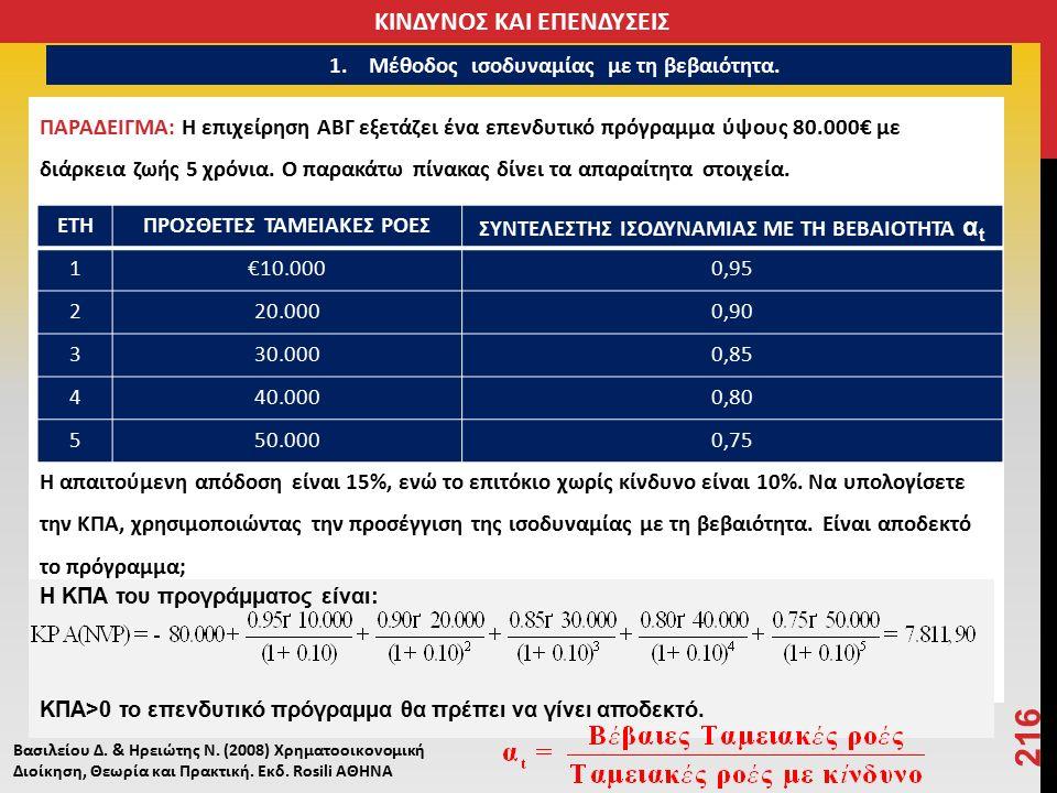 ΠΑΡΑΔΕΙΓΜΑ: Η επιχείρηση ΑΒΓ εξετάζει ένα επενδυτικό πρόγραμμα ύψους 80.000€ με διάρκεια ζωής 5 χρόνια. Ο παρακάτω πίνακας δίνει τα απαραίτητα στοιχεί