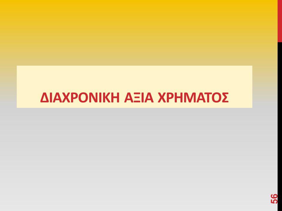 ΔΙΑΧΡΟΝΙΚΗ ΑΞΙΑ ΧΡΗΜΑΤΟΣ 56