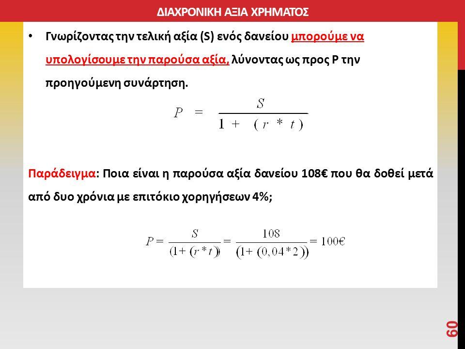 Γνωρίζοντας την τελική αξία (S) ενός δανείου μπορούμε να υπολογίσουμε την παρούσα αξία, λύνοντας ως προς Ρ την προηγούμενη συνάρτηση.