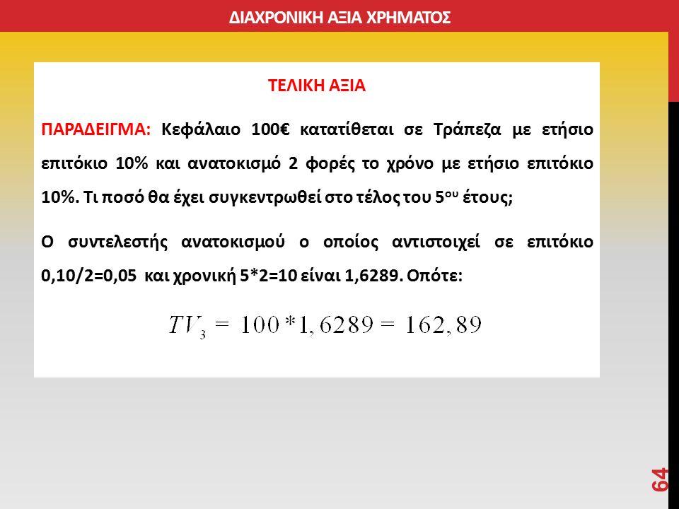 ΤΕΛΙΚΗ ΑΞΙΑ ΠΑΡΑΔΕΙΓΜΑ: Κεφάλαιο 100€ κατατίθεται σε Τράπεζα με ετήσιο επιτόκιο 10% και ανατοκισμό 2 φορές το χρόνο με ετήσιο επιτόκιο 10%.