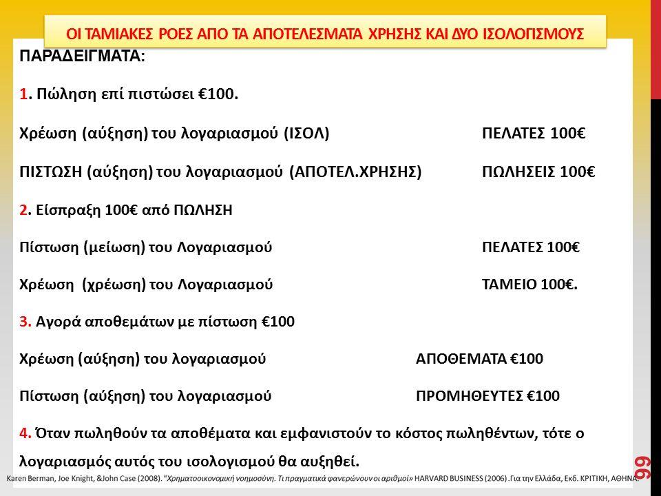 ΠΑΡΑΔΕΙΓΜΑΤΑ: 1.Πώληση επί πιστώσει €100.