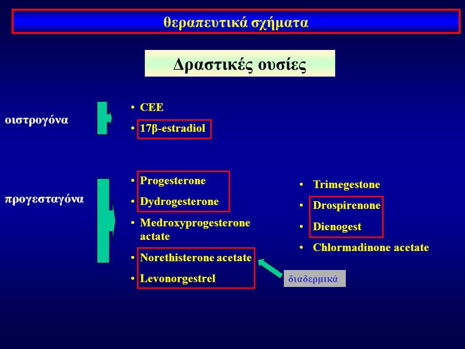 θεραπευτικά σχήματα οιστρογόνα προγεσταγόνα CEE 17β-estradiol Progesterone Dydrogesterone Medroxyprogesterone actate Norethisterone acetate Levonorgestrel Trimegestone Drospirenone Dienogest Chlormadinone acetate διαδερμικά Δραστικές ουσίες