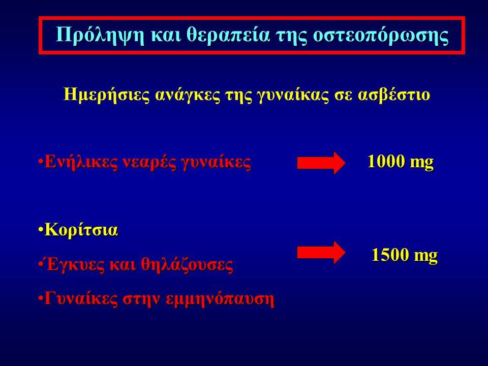 Πρόληψη και θεραπεία της οστεοπόρωσης Ημερήσιες ανάγκες της γυναίκας σε ασβέστιο Ενήλικες νεαρές γυναίκεςΕνήλικες νεαρές γυναίκες ΚορίτσιαΚορίτσια Έγκυες και θηλάζουσεςΈγκυες και θηλάζουσες Γυναίκες στην εμμηνόπαυσηΓυναίκες στην εμμηνόπαυση 1000 mg 1500 mg