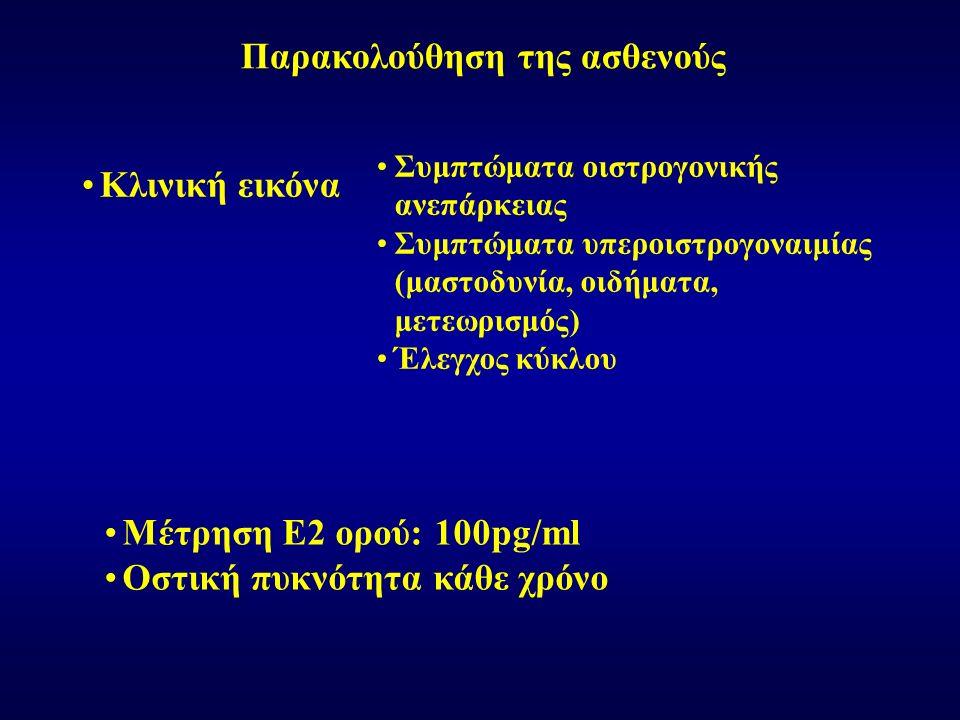 Παρακολούθηση της ασθενούς Μέτρηση Ε2 ορού: 100pg/ml Οστική πυκνότητα κάθε χρόνο Κλινική εικόνα Συμπτώματα οιστρογονικής ανεπάρκειας Συμπτώματα υπεροιστρογοναιμίας (μαστοδυνία, οιδήματα, μετεωρισμός) Έλεγχος κύκλου