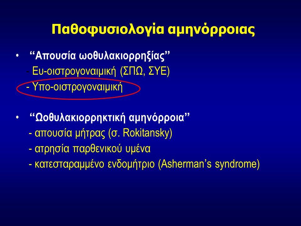 Παθοφυσιολογία αμηνόρροιας Απουσία ωοθυλακιορρηξίας - Ευ-οιστρογοναιμική (ΣΠΩ, ΣΥΕ) - Υπο-οιστρογοναιμική Ωοθυλακιορρηκτική αμηνόρροια - απουσία μήτρας (σ.