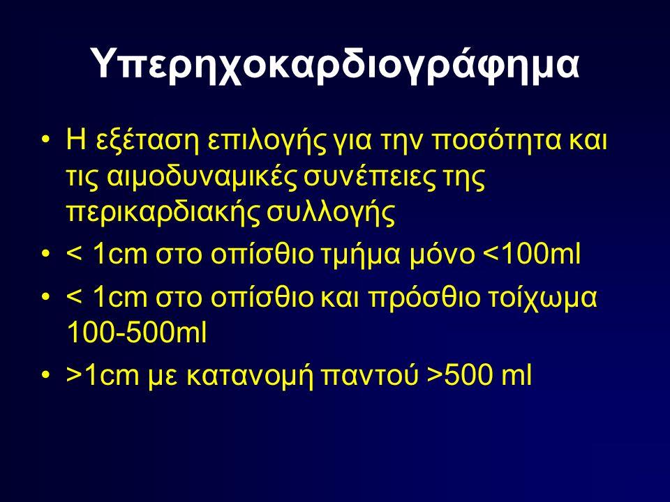 Υπερηχοκαρδιογράφημα Η εξέταση επιλογής για την ποσότητα και τις αιμοδυναμικές συνέπειες της περικαρδιακής συλλογής < 1cm στο οπίσθιο τμήμα μόνο <100ml < 1cm στο οπίσθιο και πρόσθιο τοίχωμα 100-500ml >1cm με κατανομή παντού >500 ml