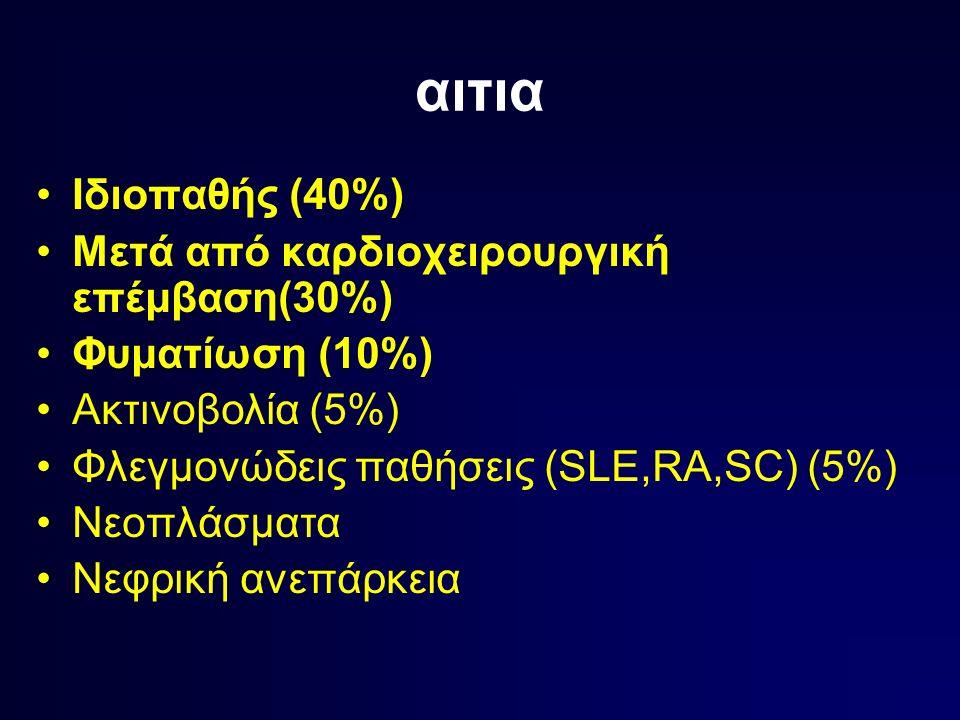 αιτια Ιδιοπαθής (40%) Μετά από καρδιοχειρουργική επέμβαση(30%) Φυματίωση (10%) Ακτινοβολία (5%) Φλεγμονώδεις παθήσεις (SLE,RA,SC) (5%) Νεοπλάσματα Νεφρική ανεπάρκεια