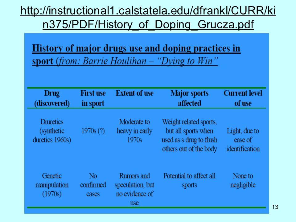 13 http://instructional1.calstatela.edu/dfrankl/CURR/ki n375/PDF/History_of_Doping_Grucza.pdf