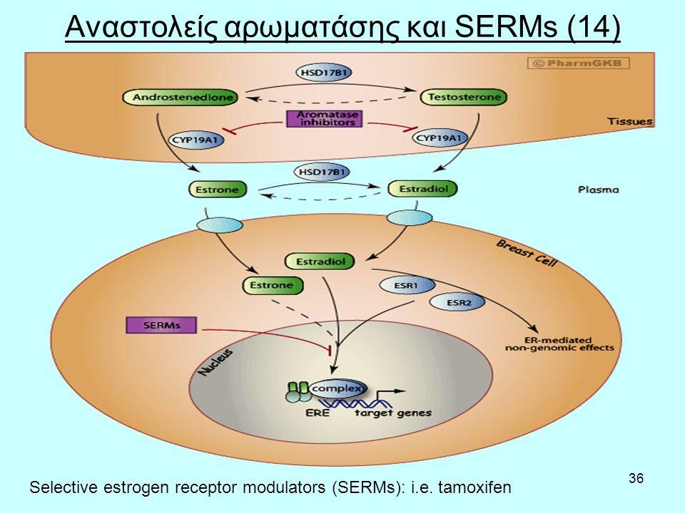 36 Αναστολείς αρωματάσης και SERMs (14) Selective estrogen receptor modulators (SERMs): i.e.