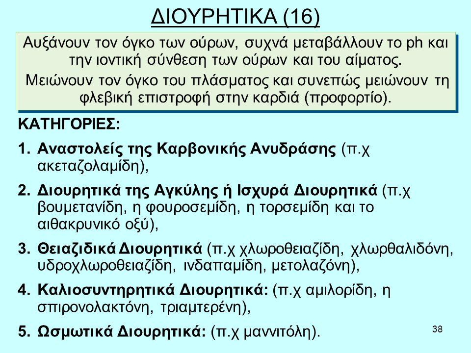 38 ΔΙΟΥΡΗΤΙΚΑ (16) ΚΑΤΗΓΟΡΙΕΣ: 1.Αναστολείς της Καρβονικής Ανυδράσης (π.χ ακεταζολαμίδη), 2.Διουρητικά της Αγκύλης ή Ισχυρά Διουρητικά (π.χ βουμετανίδη, η φουροσεμίδη, η τορσεμίδη και το αιθακρυνικό οξύ), 3.Θειαζιδικά Διουρητικά (π.χ χλωροθειαζίδη, χλωρθαλιδόνη, υδροχλωροθειαζίδη, ινδαπαμίδη, μετολαζόνη), 4.Καλιοσυντηρητικά Διουρητικά: (π.χ αμιλορίδη, η σπιρονολακτόνη, τριαμτερένη), 5.Ωσμωτικά Διουρητικά: (π.χ μαννιτόλη).