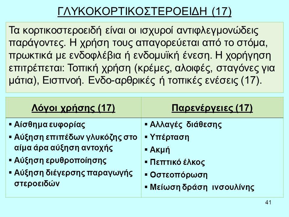 41 ΓΛΥΚΟΚΟΡΤΙΚΟΣΤΕΡΟΕΙΔΗ (17) Τα κορτικοστεροειδή είναι οι ισχυροί αντιφλεγμονώδεις παράγοντες.