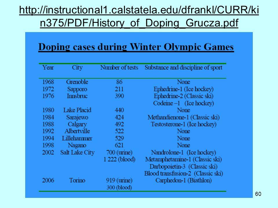 60 http://instructional1.calstatela.edu/dfrankl/CURR/ki n375/PDF/History_of_Doping_Grucza.pdf