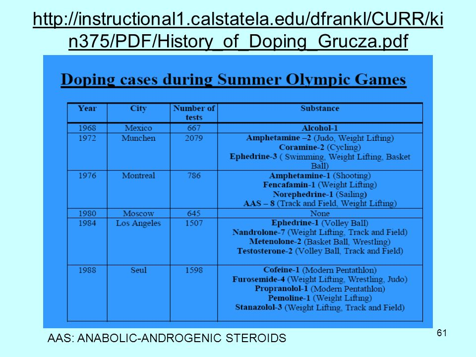61 http://instructional1.calstatela.edu/dfrankl/CURR/ki n375/PDF/History_of_Doping_Grucza.pdf AAS: ANABOLIC-ANDROGENIC STEROIDS