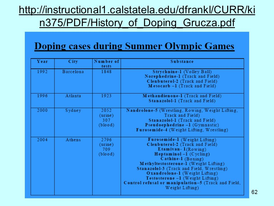 62 http://instructional1.calstatela.edu/dfrankl/CURR/ki n375/PDF/History_of_Doping_Grucza.pdf