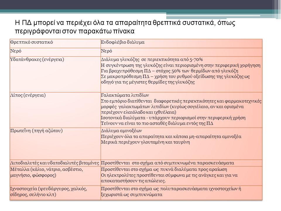 Η ΠΔ μπορεί να περιέχει όλα τα απαραίτητα θρεπτικά συστατικά, όπως περιγράφονται στον παρακάτω πίνακα
