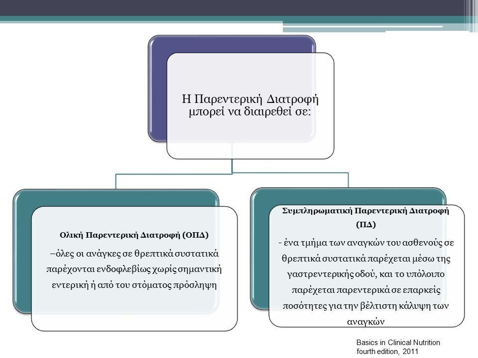 Περιφερική Παρεντερική Διατροφή (ΠΠΔ ή PPN) Ενδείξεις: Λειτουργικές επιπολείς (επιφανειακές)φλέβες στην καμπτική επιφάνεια των άνω άκρων Διάρκεια χορήγησης: 5-12 ημέρες Σήψη από κεντρικό καθετήρα σε ολική παρεντερική διατροφή (ΟΠΔ) Ανεπαρκής εντερική σίτιση Δυσκολία στην τοποθέτηση καθετήρα σε κεντρική φλέβα