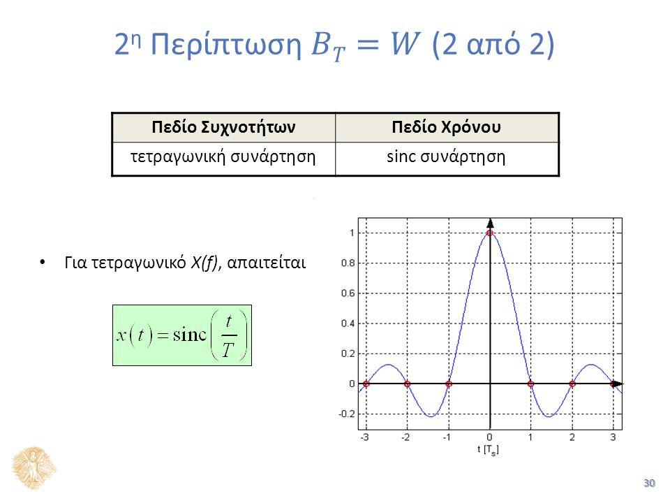 30 Για τετραγωνικό X(f), απαιτείται Πεδίο ΣυχνοτήτωνΠεδίο Χρόνου τετραγωνική συνάρτησηsinc συνάρτηση