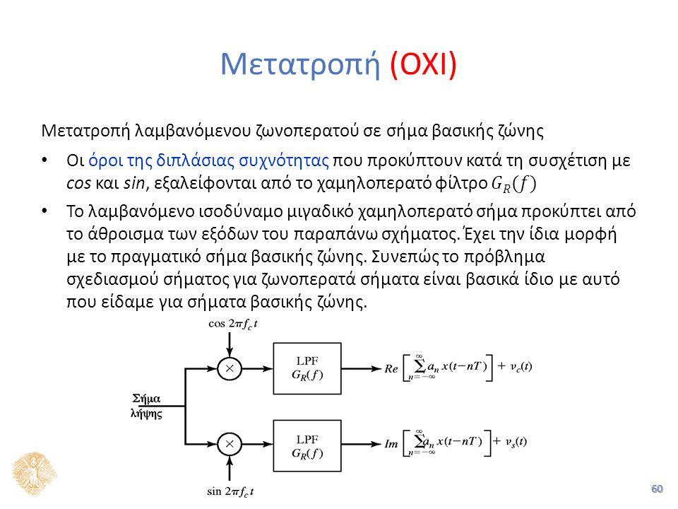 60 Μετατροπή (OXI)