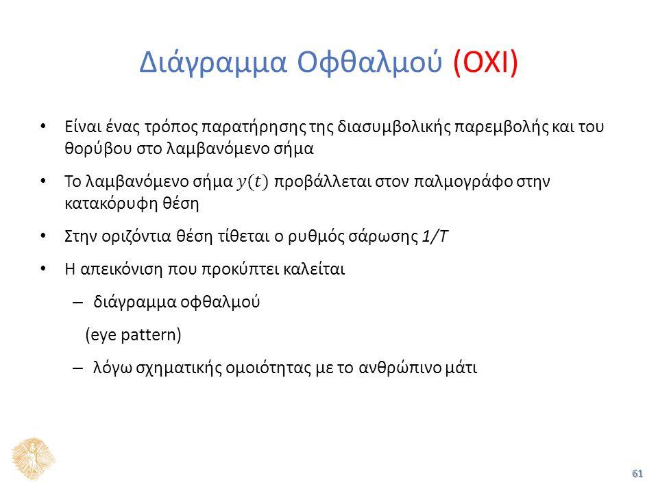 61 Διάγραμμα Οφθαλμού (OXI)