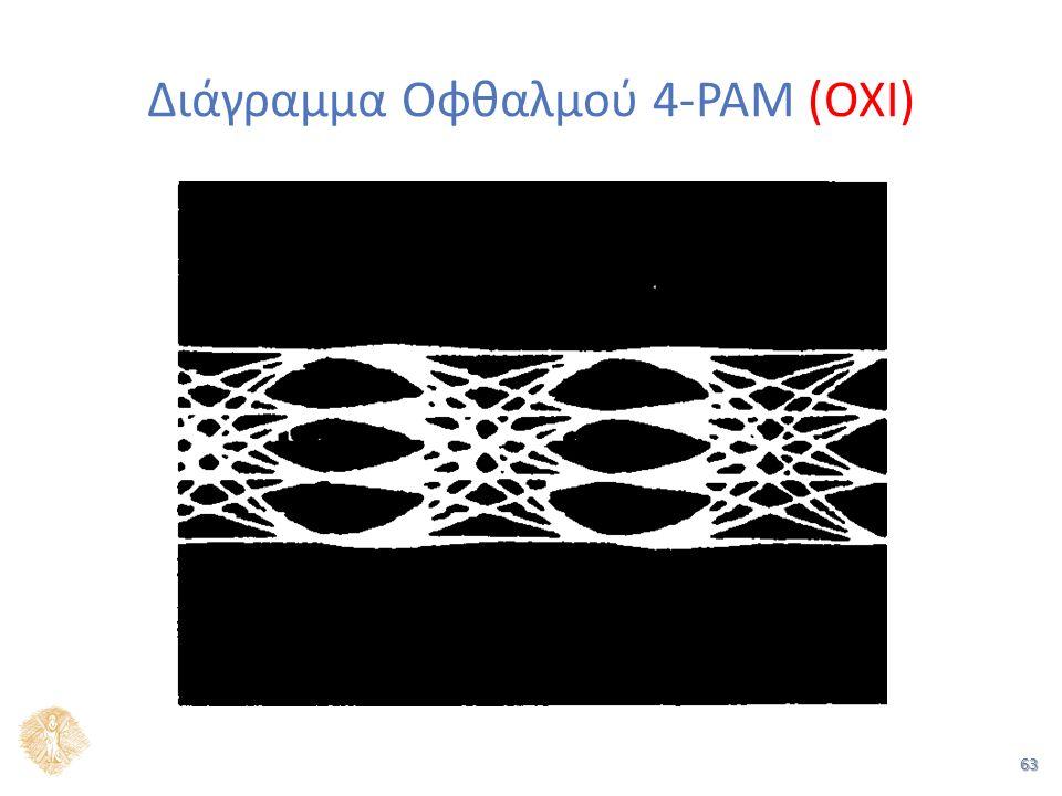 63 Διάγραμμα Οφθαλμού 4-PAM (OXI)