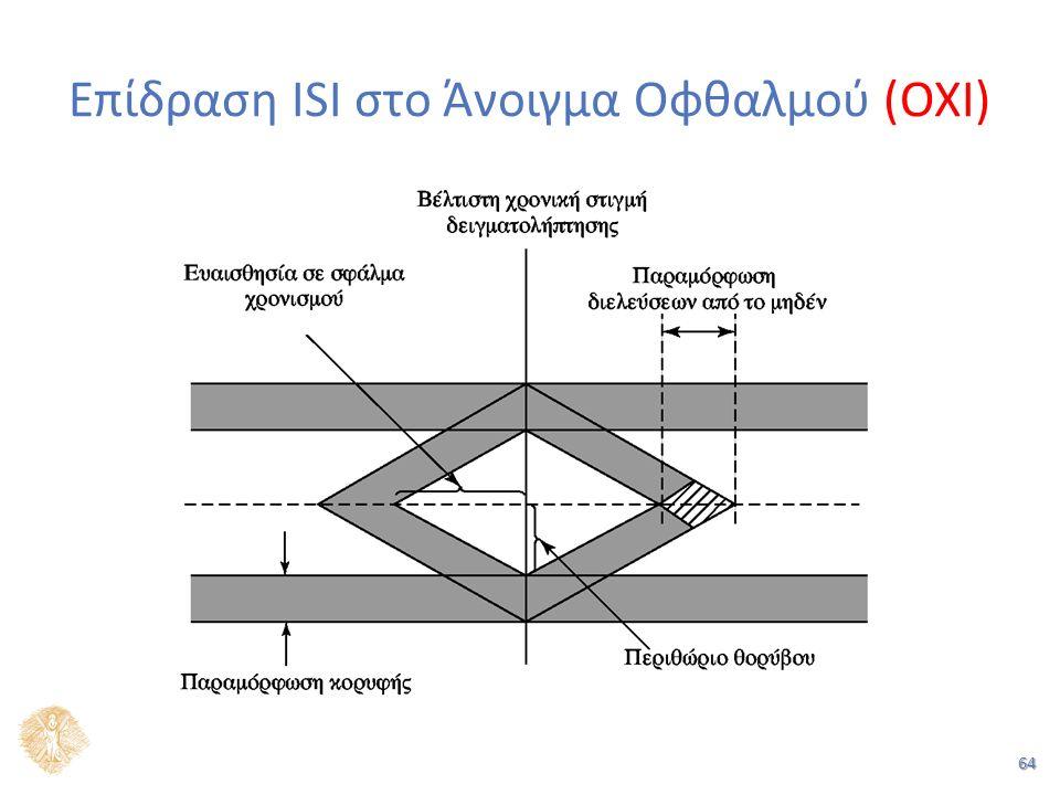 64 Επίδραση ISI στο Άνοιγμα Οφθαλμού (OXI)