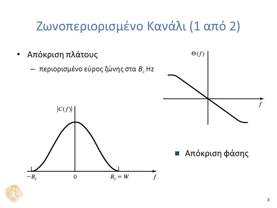 8 Ζωνοπεριορισμένο Κανάλι (1 από 2) Απόκριση πλάτους – περιορισμένο εύρος ζώνης στα B c Hz Απόκριση φάσης