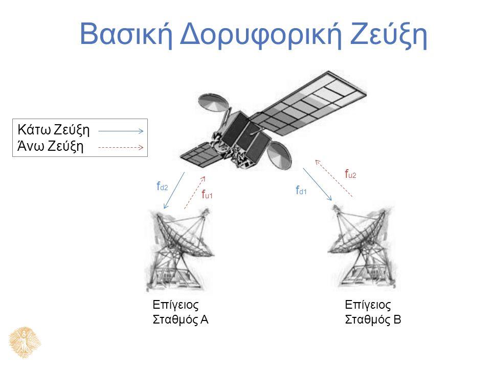 Βασική Δορυφορική Ζεύξη Επίγειος Σταθμός Α Επίγειος Σταθμός Β f d2 f d1 f u1 f u2 Κάτω Ζεύξη Άνω Ζεύξη