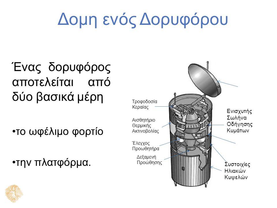 Δομη ενός Δορυφόρου Ένας δορυφόρος αποτελείται από δύο βασικά μέρη το ωφέλιμο φορτίο την πλατφόρμα.