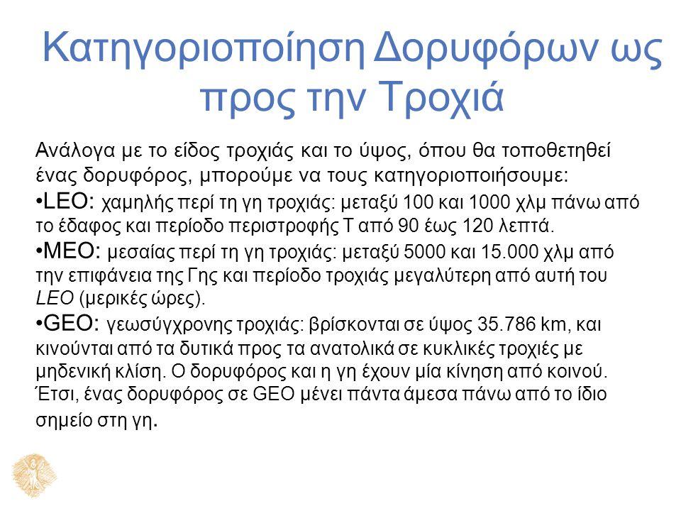 Κατηγοριοποίηση Δορυφόρων ως προς την Τροχιά Ανάλογα με το είδος τροχιάς και το ύψος, όπου θα τοποθετηθεί ένας δορυφόρος, μπορούμε να τους κατηγοριοποιήσουμε: LEO: χαμηλής περί τη γη τροχιάς: μεταξύ 100 και 1000 χλμ πάνω από το έδαφος και περίοδο περιστροφής Τ από 90 έως 120 λεπτά.