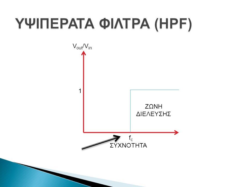 ΣΥΧΝΟΤΗΤΑ V out /V in 1 fcfc ΖΩΝΗ ΔΙΕΛΕΥΣΗΣ