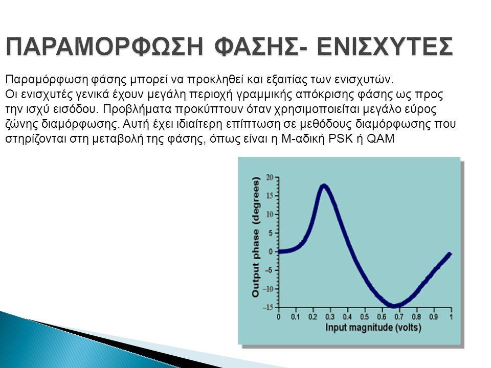 Παραμόρφωση φάσης μπορεί να προκληθεί και εξαιτίας των ενισχυτών.