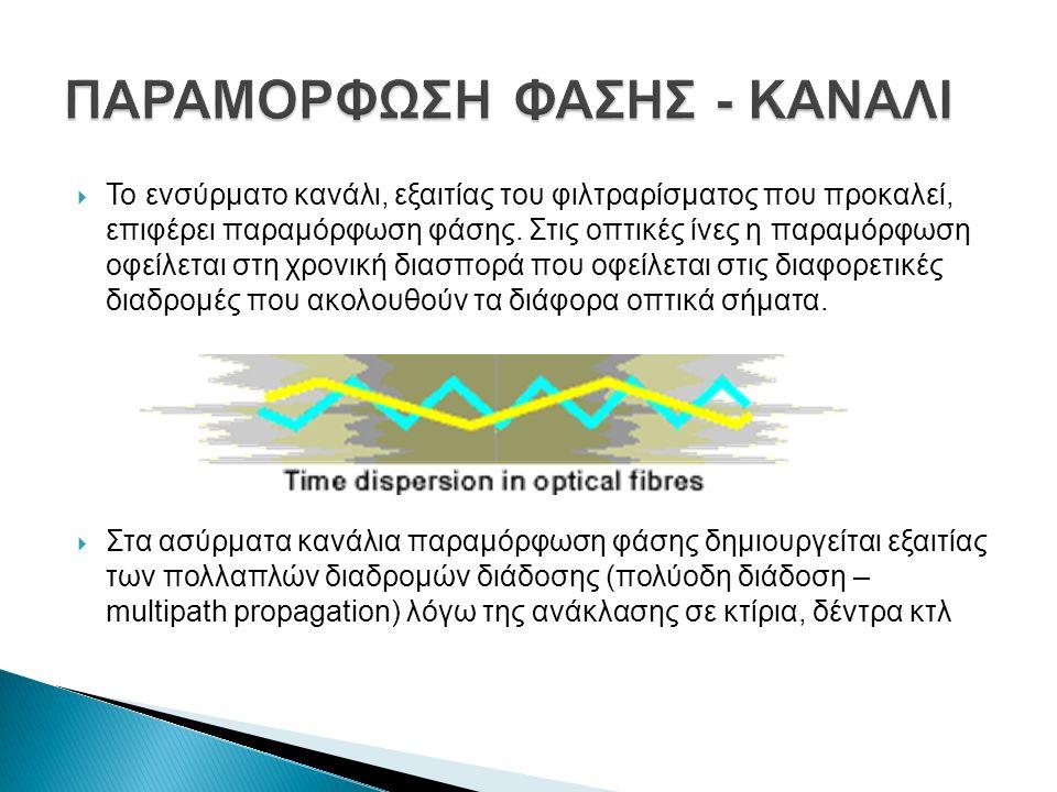  Το ενσύρματο κανάλι, εξαιτίας του φιλτραρίσματος που προκαλεί, επιφέρει παραμόρφωση φάσης.